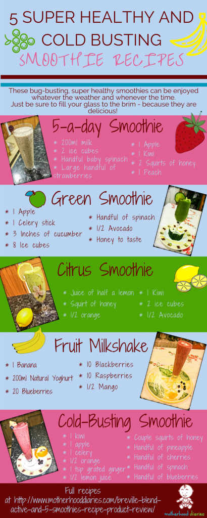 Infographic - 5 super healthy and cold busting smoothie recipes - motherhooddiaries