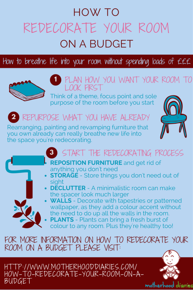 how-to-redecorate-your-room-on-a-budget-infographic - motherhooddiaries