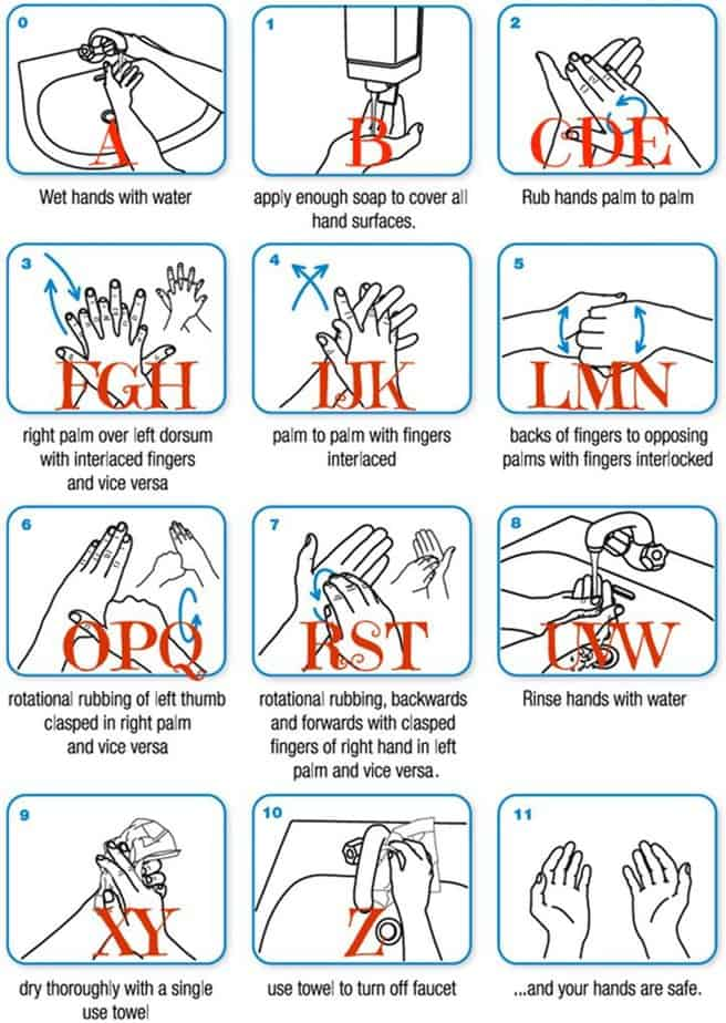 World Hand Hygiene Day 2017 – Join us in the 'Hygiene Matters' global conversation - Alphabet song - washing hands