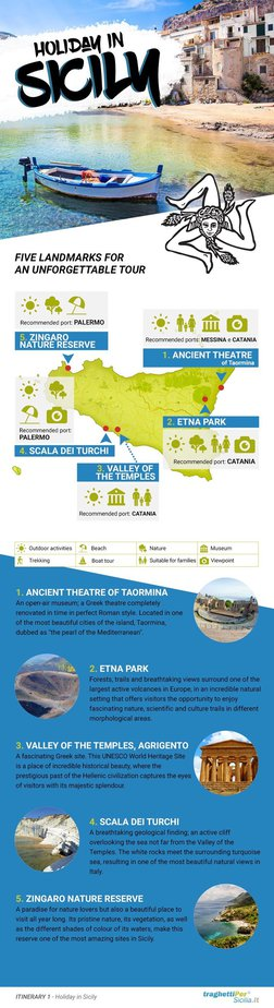 5 reasons why you should holiday in Sicily with the family this year - motherhooddiaries - holiday in Sicily infographic