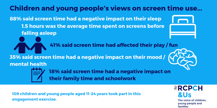 CYP views on screen time use from RCPCH - infographic