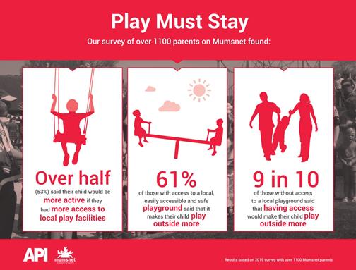 #PlayMustStay Mumsnet report