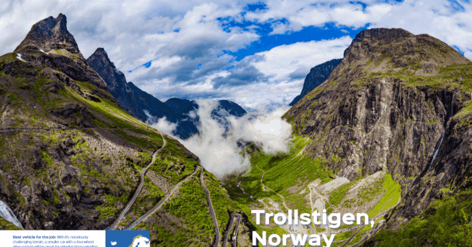 The 'Trolls Path' in Norway